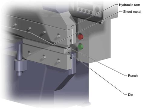 hydraulic press brake for sale